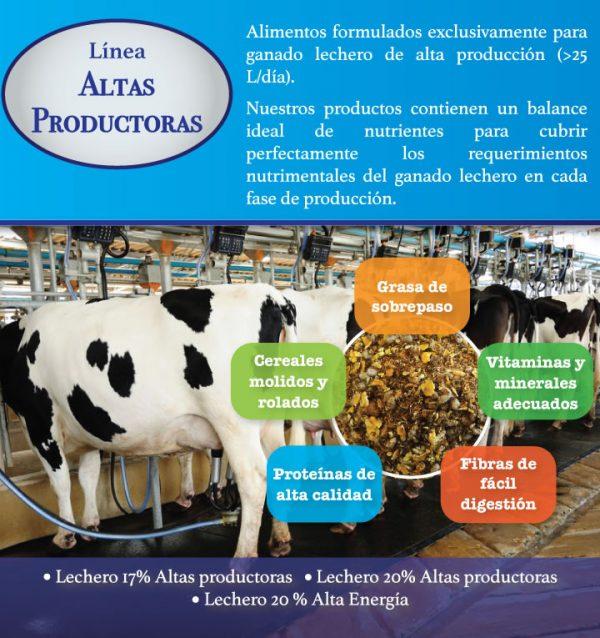 Lechero 17% Altas...