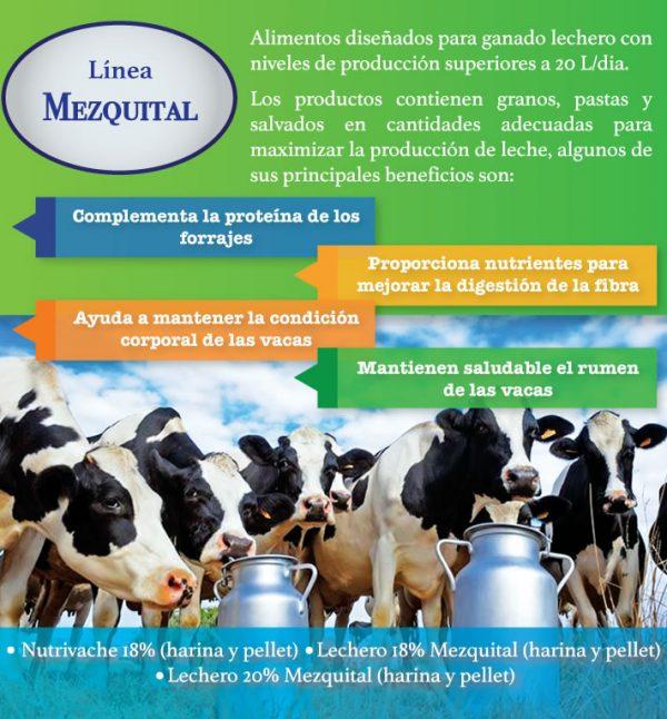 Lechero18% Mezquital -Pellet-
